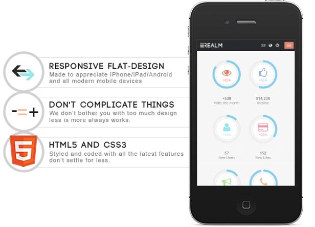 The Realm - Clean & Modern Admin Template